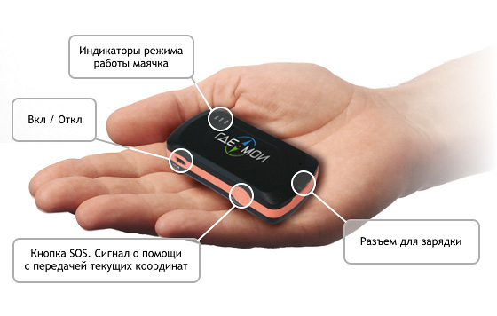 Gps трекер своими руками из телефона