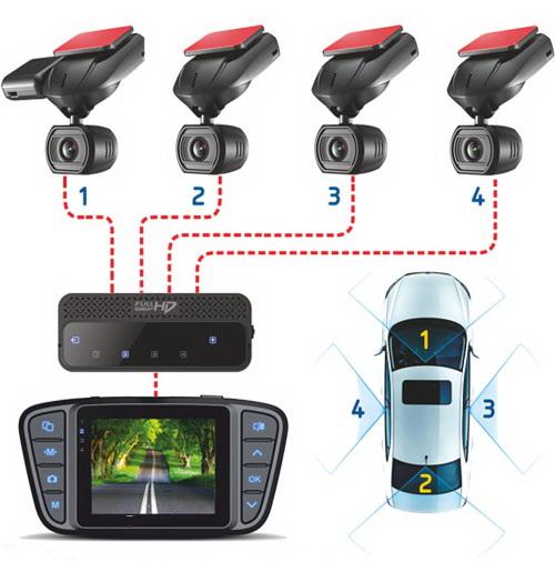 Авто видеорегистраторы тесты