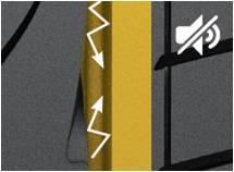 Технические характеристики шины Laufenn S FIT EQ: