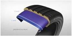 MICHELIN Latitude Sport 3 – летняя спортивная шина для внедорожников