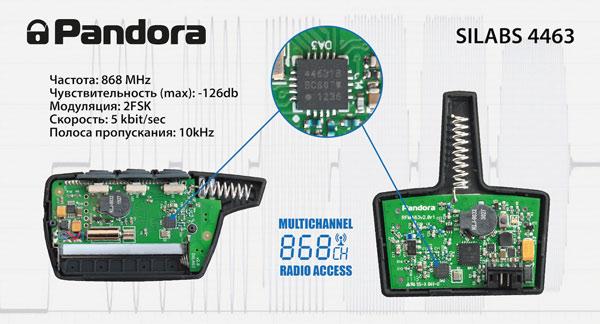 Основой для радиотракта системы Pandora 5000New послужил новейший интегральный трансивер SILAB 4463.