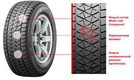 Зимние нешипованные шины Bridgestone BLIZZAK DM-V2