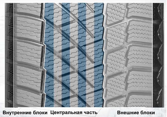 Обзор новых нешипованнх зимних шин Continental ContiVikingContact 6