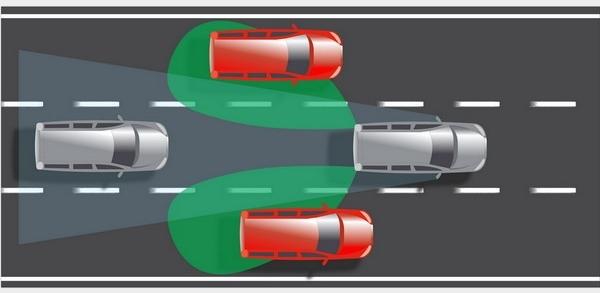 Схема работы парковочного