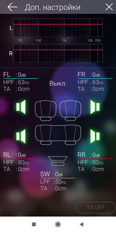 Pioneer MVH-S510BT – цифровой бездисковый ресивер, тест