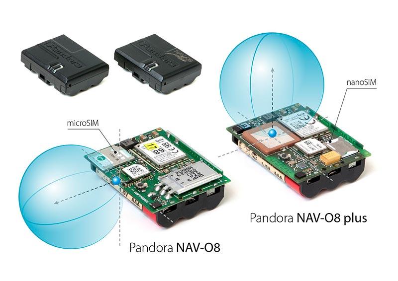 Pandora NAV-08 plus – поисковый маяк-трекер, тест