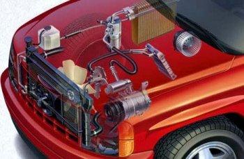 Автомобильный кондиционер — это больше, чем необходимость