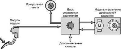Lada Granta Liftback 5 - Тюнинг для лада гранта лифтбек