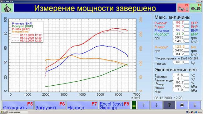 Поздравления с курбан байрамом на русском языке короткие открытки